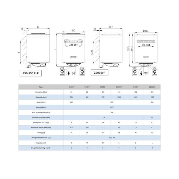 Energiacímke a HAJDU Z80 ERP tárolós, függőleges, fali, elektromos vízmelegítőhöz