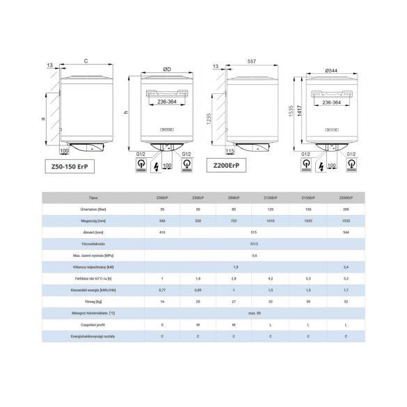 Energiacímke a HAJDU Z120 ERP tárolós, függőleges, fali, elektromos vízmelegítőhöz