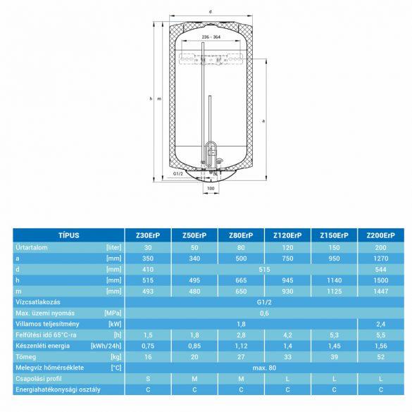 A HAJDU Z200 ERP tárolós, függőleges, fali, elektromos vízmelegítő méretei