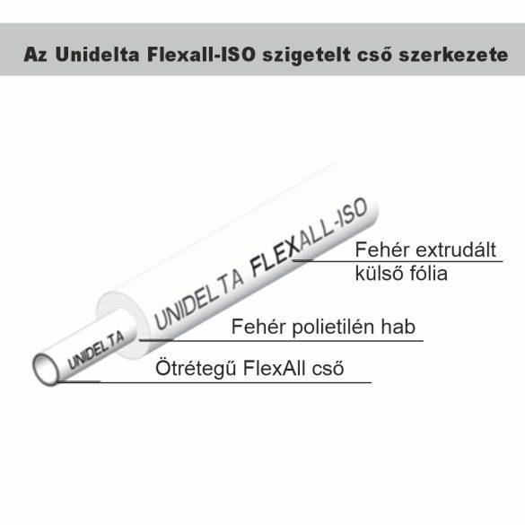 UNIDELTA Flexall-ISO PE-RT/Al/PE-RT ötrétegű cső, szigetelt, 20x2mm, 50m/tek