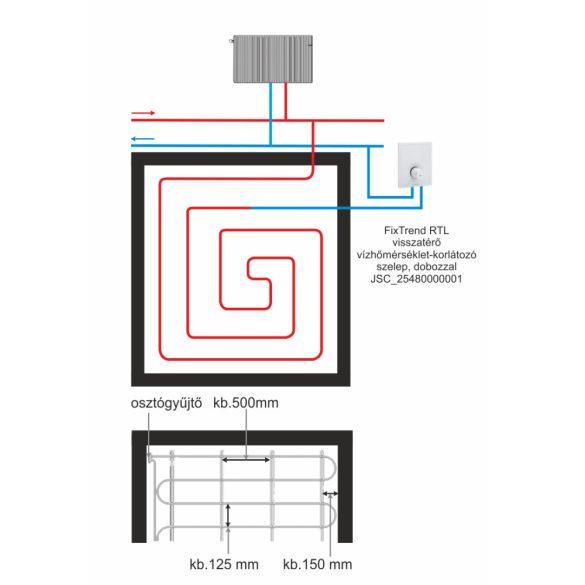 FixTrend RTL visszatérő vízhőmérséklet-korlátozó szelep, dobozzal