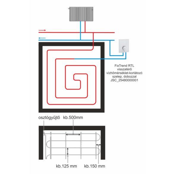 FixTrend RTL visszatérő vízhőmérséklet-korlátozó szelep, dobozzal,2 termofejjel