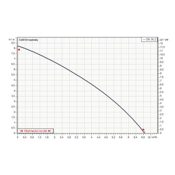 DAB GENIX 130 szennyvíz átemelő szivattyú, 230V,1WC+3 csatlakozás