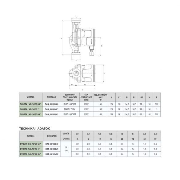 DAB Evosta 2 40-70/180 fűtési keringető szivattyú méretek