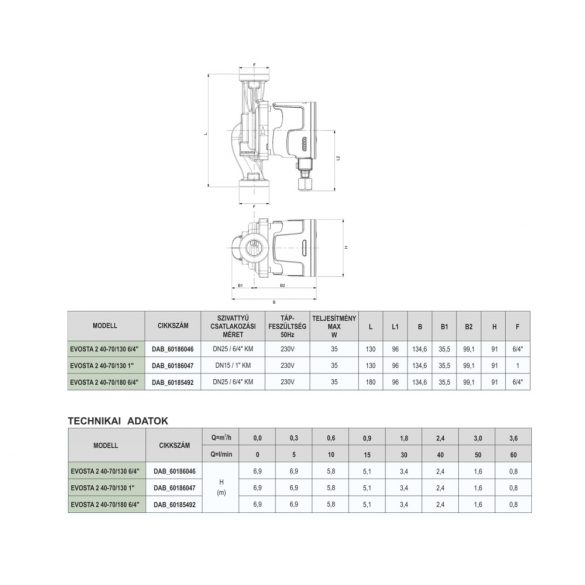 DAB Evosta 2 40-70/130 fűtési keringető szivattyú méretek
