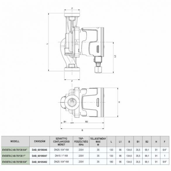 "DAB Evosta 2 40-70/130 (DN15) keringető szivattyú, 130mm, 1"", 230V"