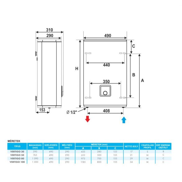 ATLANTIC Vertigo ERP 50 literes energiatakarékos bojler,  függőleges, vagy vízszintes elhelyezésű, elektromos 230V