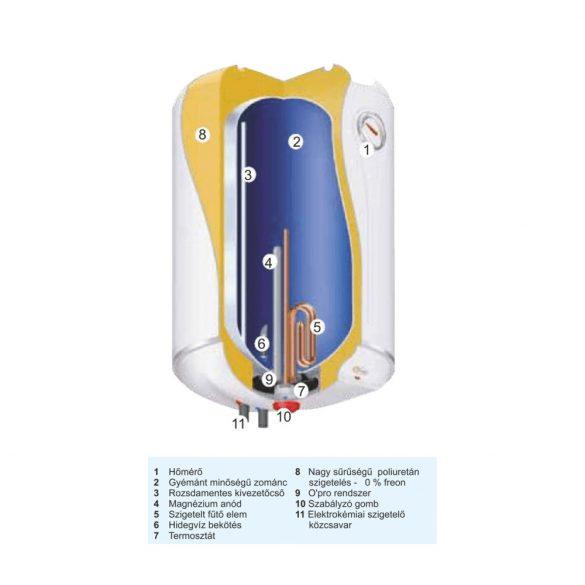 ATLANTIC Opro+ 80 literes elektromos bojler image kép