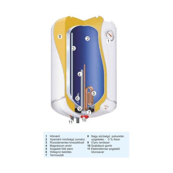 Energiacímke az ATLANTIC Opro+ 120 literes elektromos bojlerhez