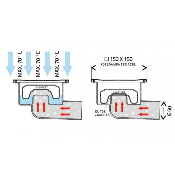 FixTrend padlóösszefolyó, száraz bűzzárral, oldal kifolyású, DN50, 150x150mm