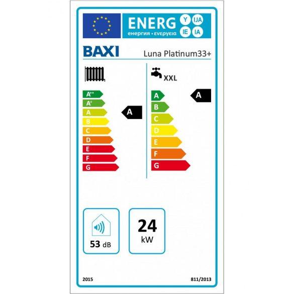 Energiacímke a BAXI Luna Platinum 33+ kondenzációs kombi (cirkó) gázkazánhoz