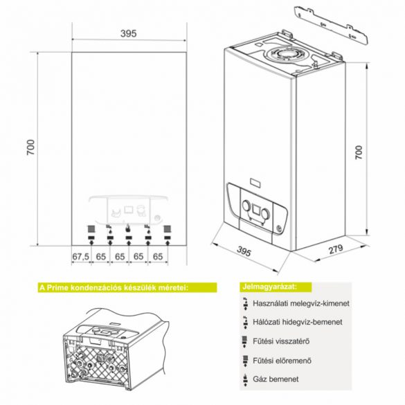 Energiacímke a BAXI Prime 24 kondenzációs kombi (cirkó) gázkazánhoz